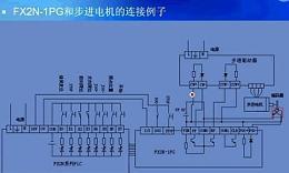 三菱plc入门教程 三菱plc sfc编程视频 plc视频教程.图片